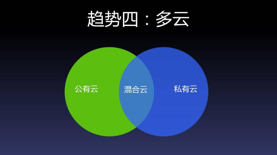 新零售云pos4.png