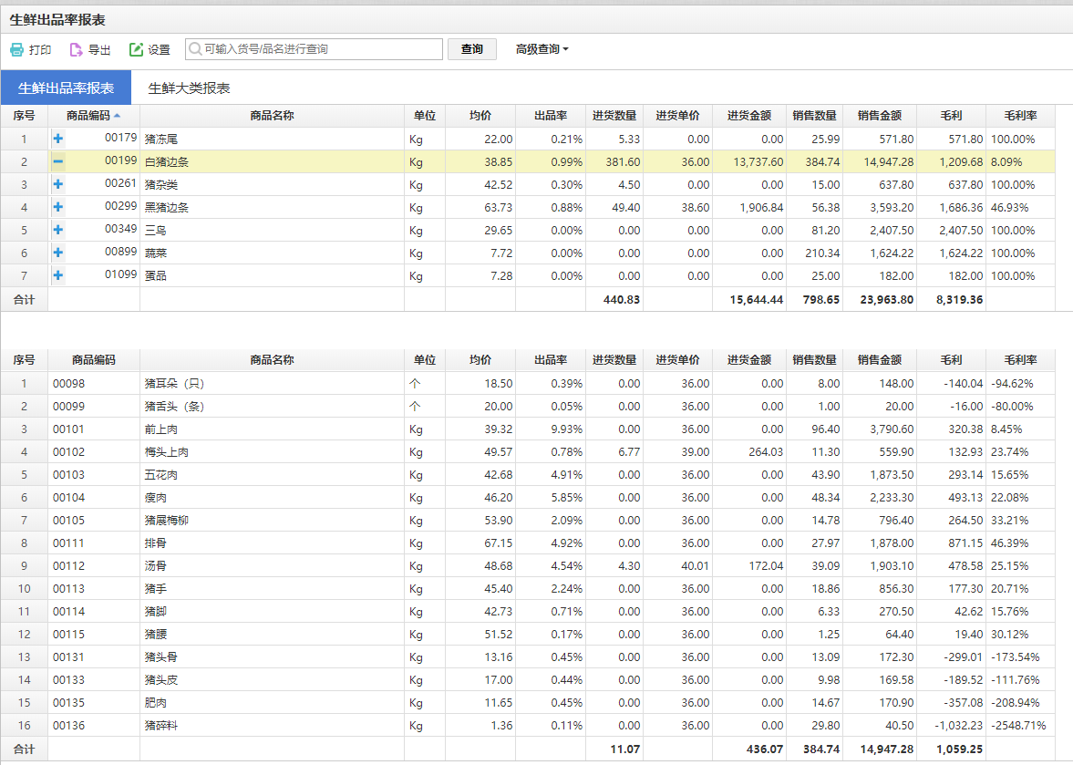 天店收银软件生鲜分割销售功能4